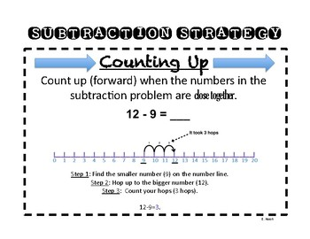 Subtraction Strategy: Counting Up