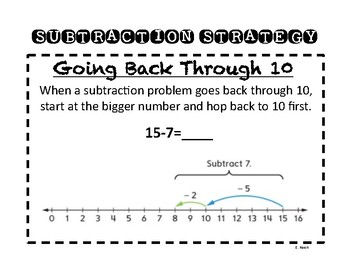 Subtraction Strategy: Going Back Through 10