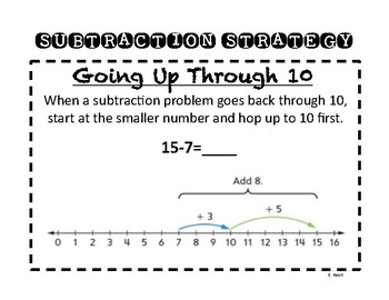 Subtraction Strategy: Going Up Through 10