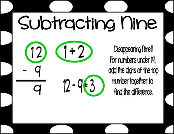 Subtraction Strategy Posters- Polka Dots