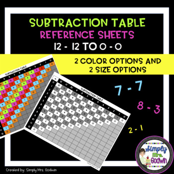 Subtraction Table Reference Sheet