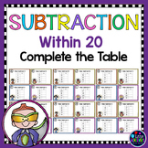 Subtraction Within 20 Task Cards | Subtraction Task Cards Kinder