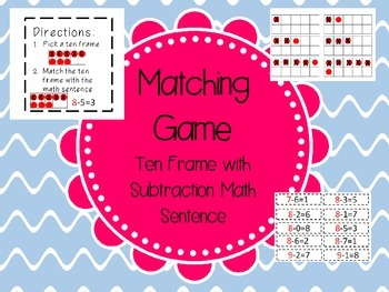 Subtraction Ten Frame and Math Sentence Matching Game