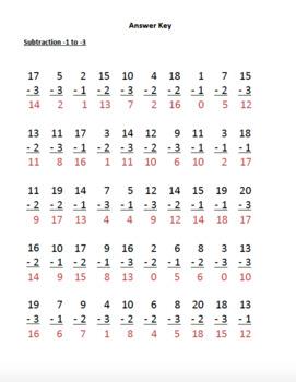 Subtraction Timed Math Drills 50 Problems (Plain)