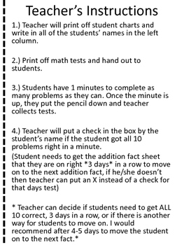 Subtraction Timed Tests