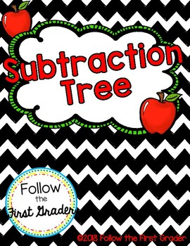 Subtraction Tree