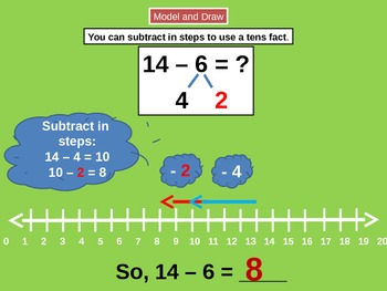 Subtraction: Use 10 to Subtract for Visual Learners