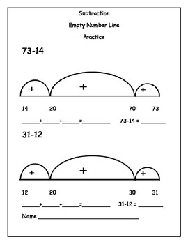 Subtraction~ Using an Empty Number Line