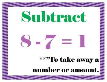 Subtraction Vocabulary My Math 3rd Grade