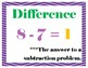 Subtraction  My Math 3rd Grade Vocabulary Posters