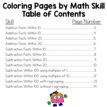 Subtraction Within 100 Color By Number Activities {Birthday Party}