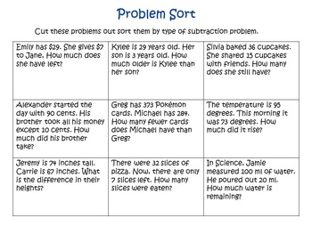 Subtraction Word Problems: A Mini Unit on Problem Solving with Subtraction