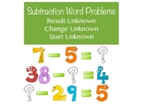 Subtraction Word Problems with Unknowns in all positions-