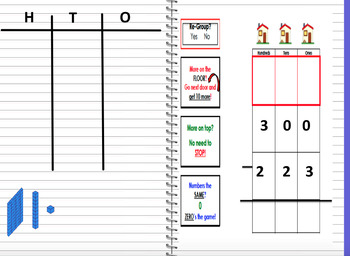Subtraction across zeros using models