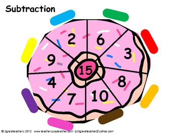 Subtraction donuts
