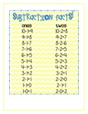 Subtraction facts poster (10)