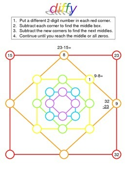 Subtraction folder center - diffy