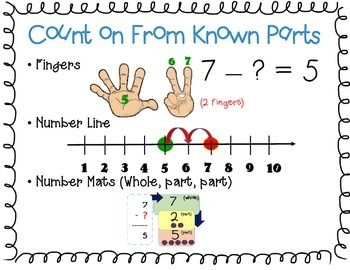 Subtraction for Kindergarten and First Grade: Strategies and More