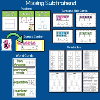 Subtraction for Kinders