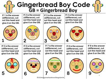 Subtraction from 10- Create Custom Gingerbread Boys