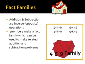 Subtraction from Facts to Regrouping