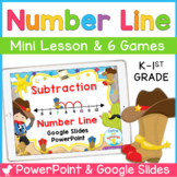 Number Line Subtraction