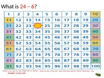 Subtraction on a number grid