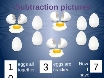 Subtraction pictures