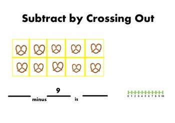 Subtraction within 10 Tens Frame & Number Line