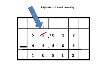 Subtraction with Borrowing 2, 3, 4, 5, and 6 digits with worksheet