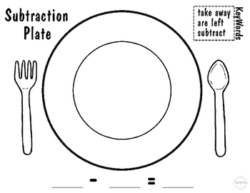 Subtraction with Food Visuals