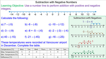 Subtraction with Negative Numbers Grade 6 Math Lesson
