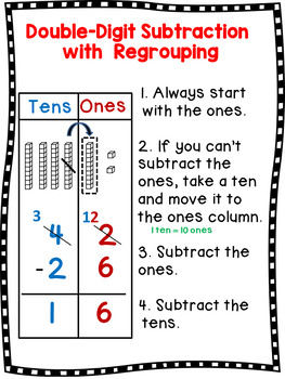 Double Digit Subtraction with Regrouping Worksheets and Posters | TpT