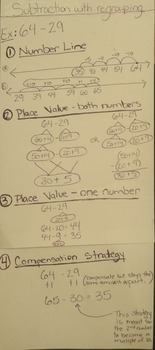 Subtraction with Regrouping (2.NBT.5)