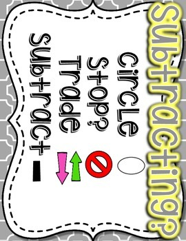 Subtraction with Regrouping Anchor Chart {FREEBIE!}