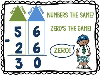 Subtraction with Regrouping Posters/Printables
