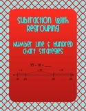 Subtraction with Regrouping using a Number Line & Hundred