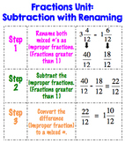 Subtraction with Renaming Fractions