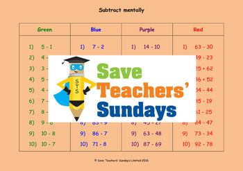 Subtraction worksheets (4 levels of difficulty)
