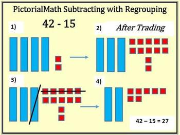 Subtraction with Regrouping: Games and Activities for 1st/2nd Grade