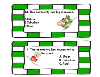 Suburban, Urban, and Rural Activity for Social Studies