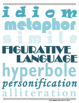 Subway Art ** Figurative Language Poster