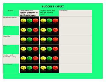 Success Chart Example #1