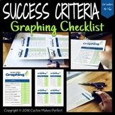 Success Criteria Checklist - Graphing (Data Management and
