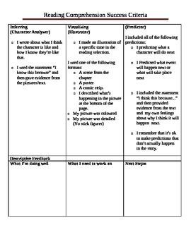 Success Criteria (Reading Comprehension Strategies & Literature Circles)