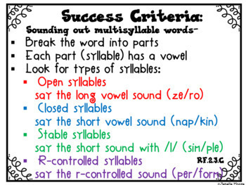Success Criteria for Common Core Learning Targets BUNDLE 3rd grade {Editable}