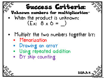 Success Criteria for Common Core Learning Targets in Math 3rd {Editable}