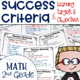 Success Criteria for Common Core Learning Targets in Math Kinder {Editable}