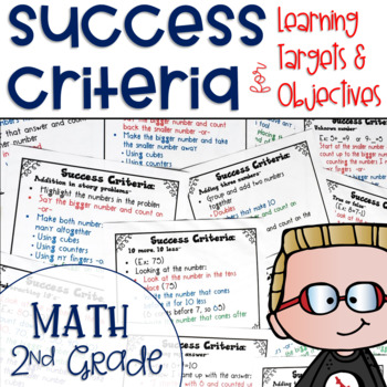 Success Criteria for Common Core Learning Targets in Math Kinder