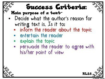 Success Criteria for Common Core Learning Targets in Reading 2nd {Editable}